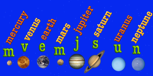 Mnemonic for Learning the Planets - Pics about space